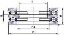 Чертеж-схема подшипника NU332 ECM