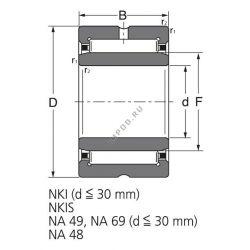 NKI 50/35