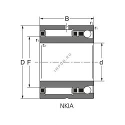 NKIA 5910