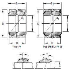 Чертеж-схема подшипника 12SFH24 Timken
